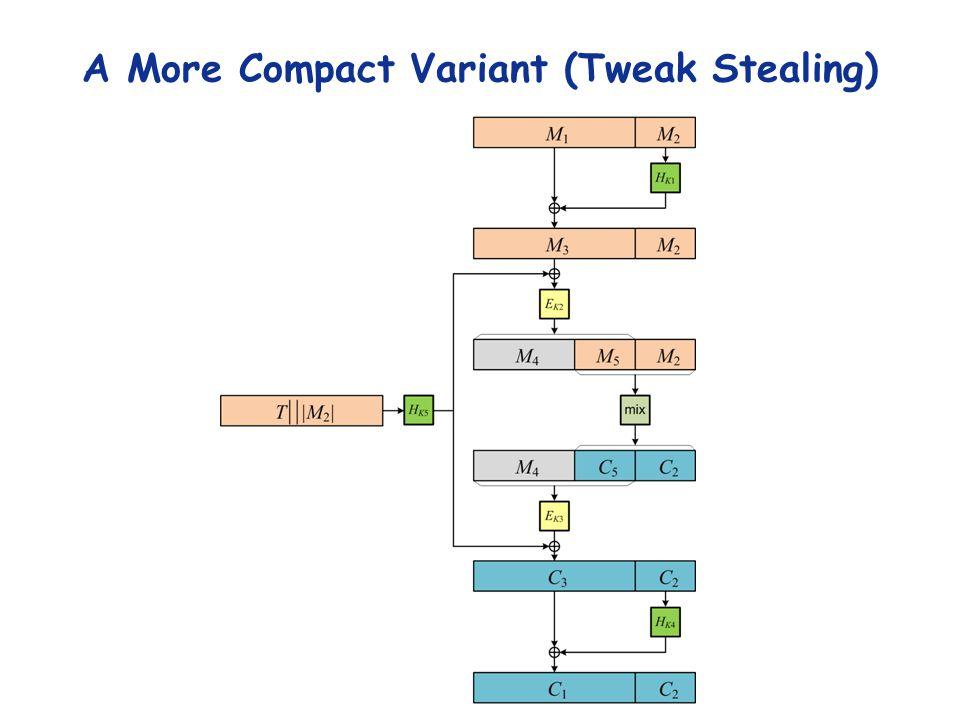 25 A More Compact Variant (Tweak Stealing)