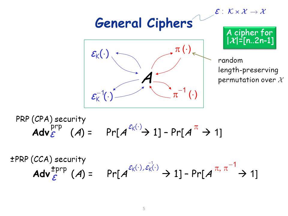 General Ciphers A εK()εK() 11  () ()  (  ) 11 ε K (  ) Adv (A) = Pr[A  1] – Pr[A   1] ε prp Adv (A) = Pr[A  1] – Pr[A   1] prp 11 11 PRP (CPA) security PRP (CCA) security ε εK() εK() 5 ε : K  X  X + - + - εK() εK(),ε K (  ) random length-preserving permutation over X A cipher for | X |=[n..2n-1]
