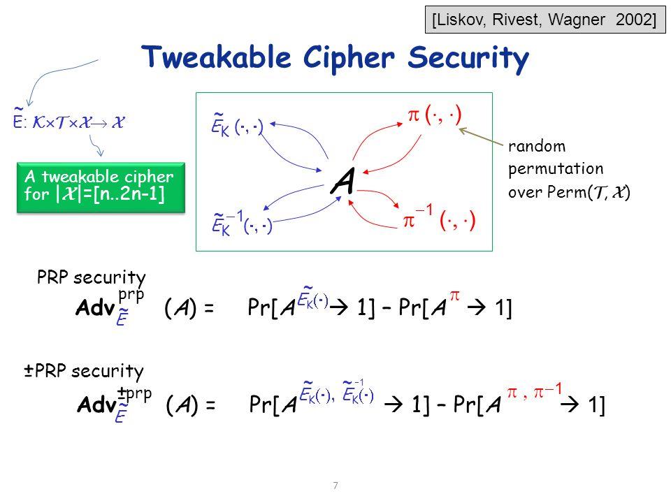 7 A E K (  ) 11  (  ) 11 random permutation over Perm( T, X ) E K (  ) Adv (A) = Pr[A  1] – Pr[A   1] Ε prp Adv (A) = Pr[A  1] – Pr[A   1] prp 11 PRP security E + - + - ~ ~ ~ ~ ~ ~~ Tweakable Cipher Security E : K  T  X  X ~ [Liskov, Rivest, Wagner 2002] EKEK 11 E K  E K  A tweakable cipher for | X |=[n..2n-1]