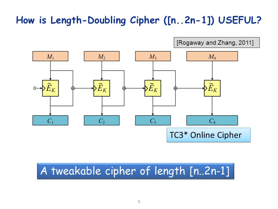 10 How is Length-Doubling Cipher ([n..2n-1]) USEFUL.
