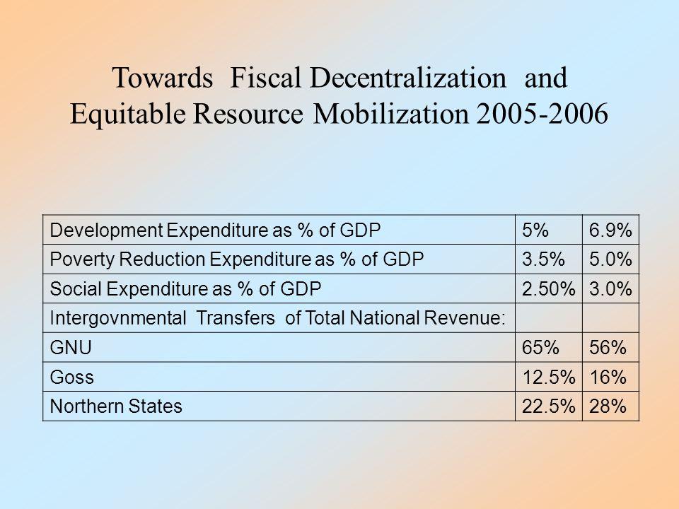 Maintaining Stable macro – Economic Environment