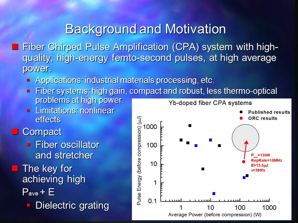 SOUTHAMPTON Background and Motivation nFiber Chirped Pulse Amplification (CPA) system with high- quality, high-energy femto-second pulses, at high average power.
