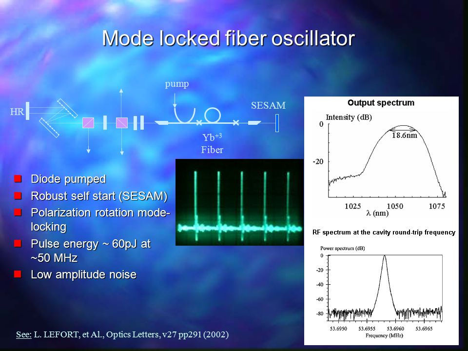 SOUTHAMPTON Mode locked fiber oscillator pump HR SESAM Yb +3 Fiber nDiode pumped nRobust self start (SESAM) nPolarization rotation mode- locking nPuls