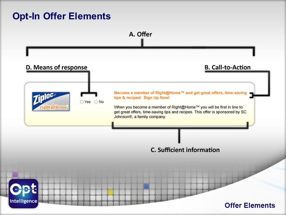 Offer Elements Opt-In Offer Elements