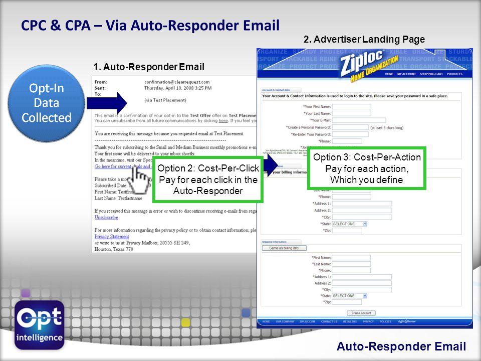 Auto-Responder Email CPC & CPA – Via Auto-Responder Email 1.