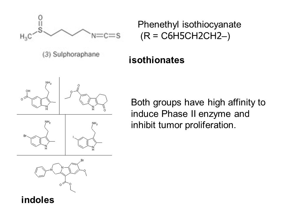 Phenethyl isothiocyanate (R = C6H5CH2CH2–) indoles isothionates Both groups have high affinity to induce Phase II enzyme and inhibit tumor proliferation.