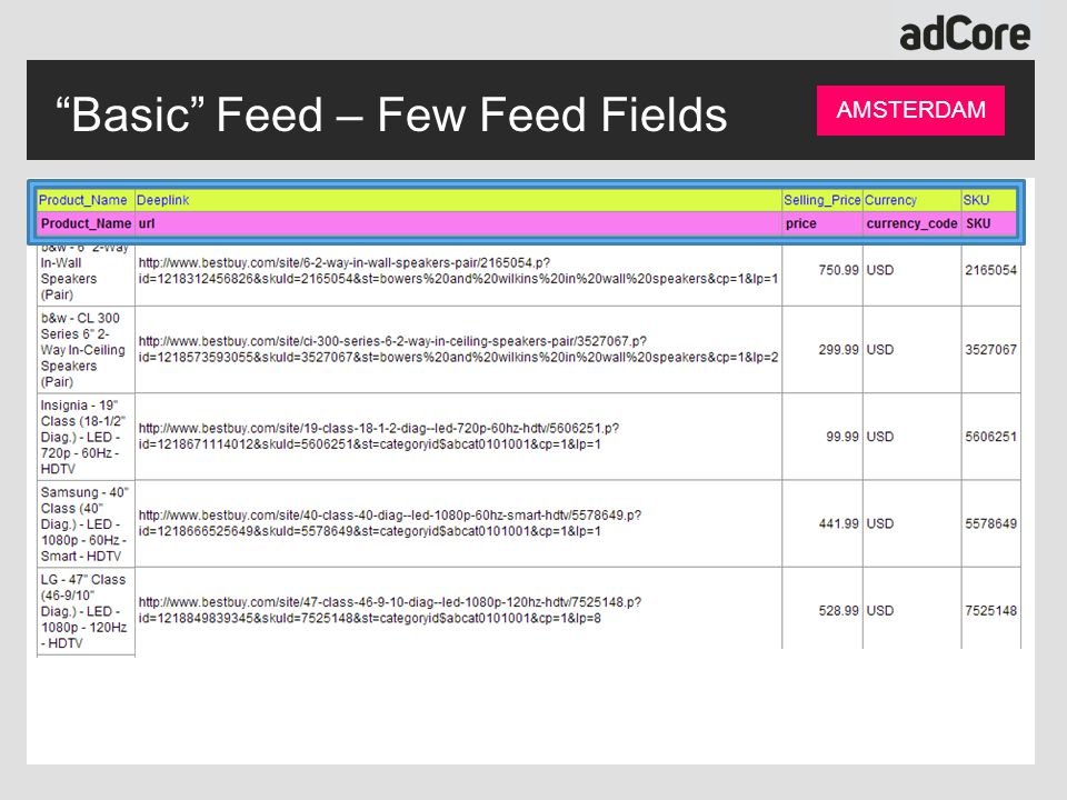Basic Feed – Few Feed Fields AMSTERDAM