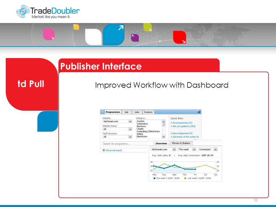 10 Publisher Interface td Pull Improved Workflow with Dashboard