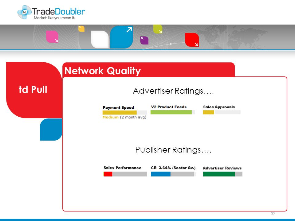32 Network Quality td Pull Advertiser Ratings…. Publisher Ratings….