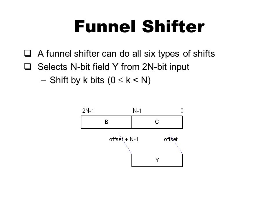 Funnel Shifter  A funnel shifter can do all six types of shifts  Selects N-bit field Y from 2N-bit input –Shift by k bits (0  k < N)