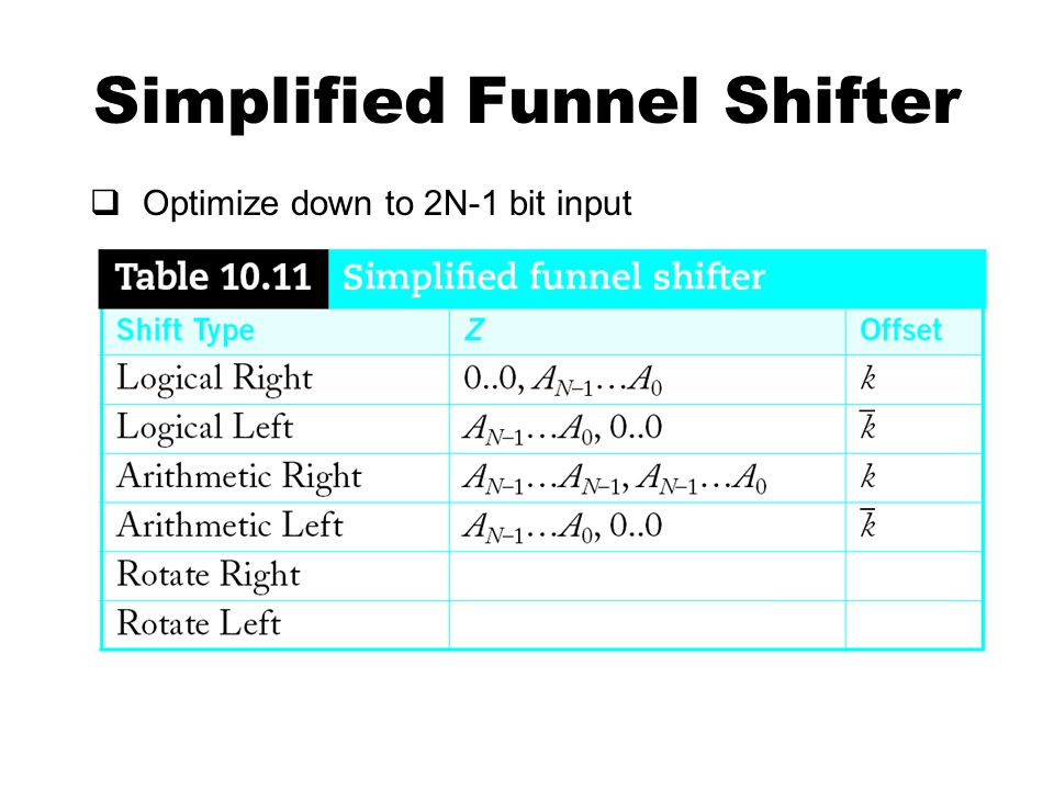 Simplified Funnel Shifter  Optimize down to 2N-1 bit input