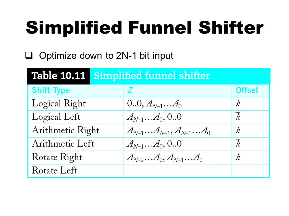 Simplified Funnel Shifter  Optimize down to 2N-1 bit input