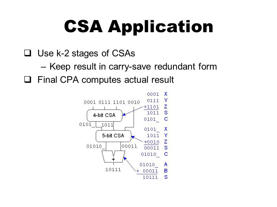 CSA Application  Use k-2 stages of CSAs –Keep result in carry-save redundant form  Final CPA computes actual result