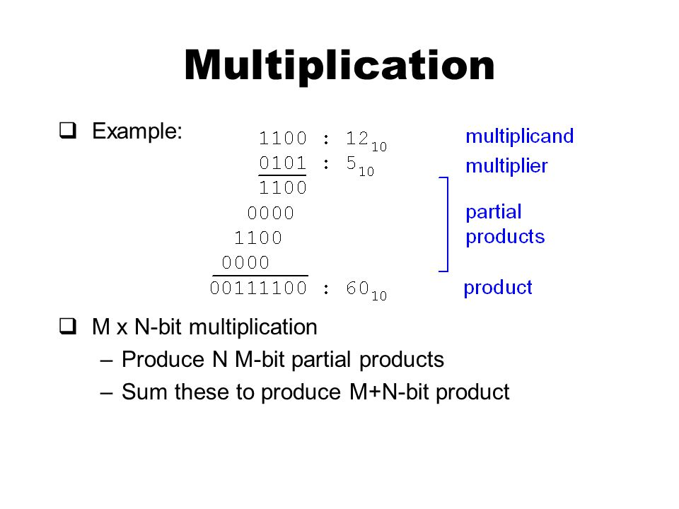 Multiplication  Example:  M x N-bit multiplication –Produce N M-bit partial products –Sum these to produce M+N-bit product