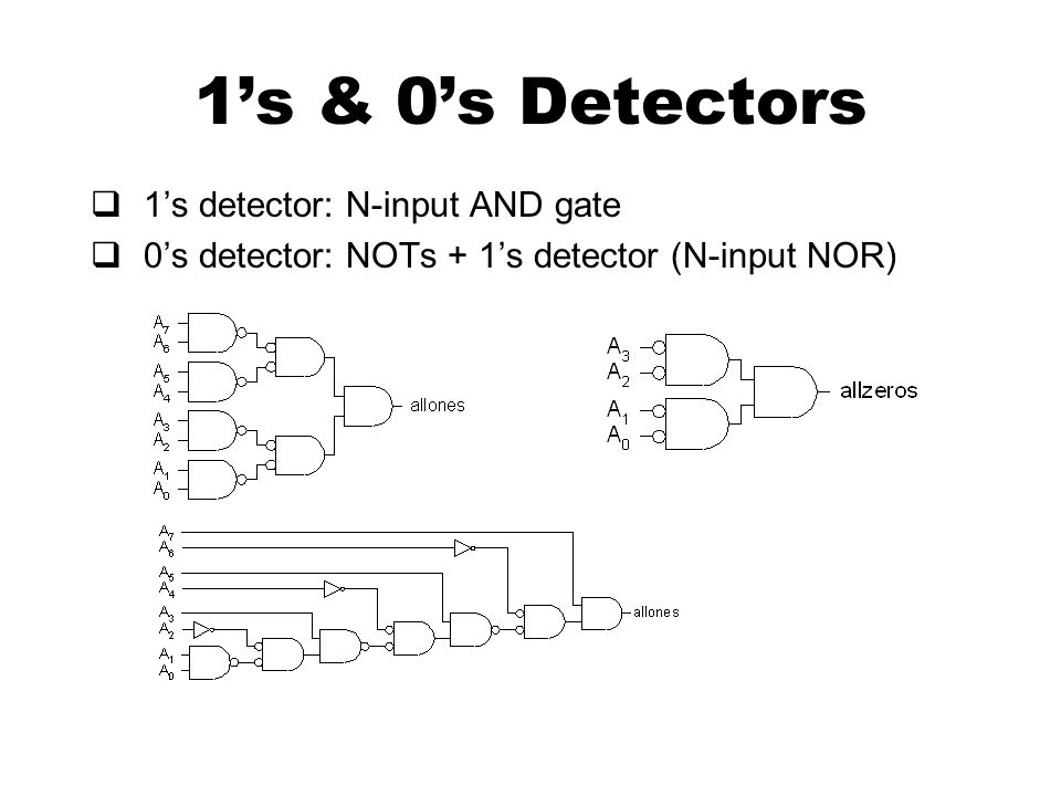 1's & 0's Detectors  1's detector: N-input AND gate  0's detector: NOTs + 1's detector (N-input NOR)