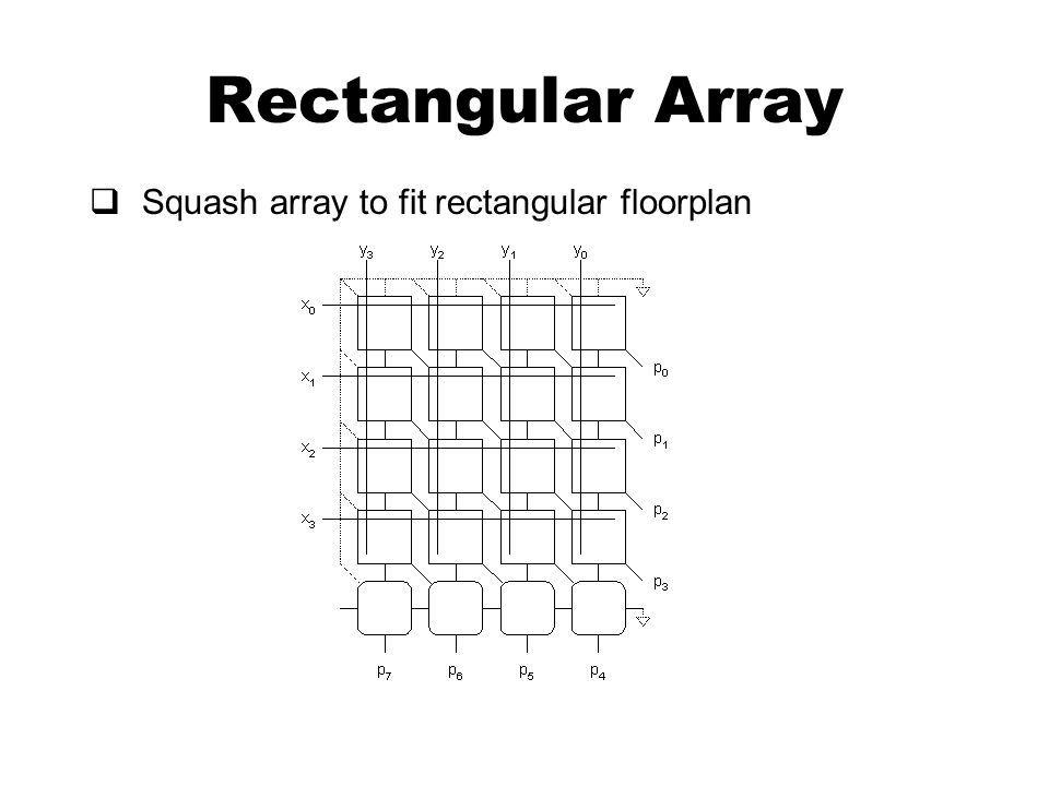 Rectangular Array  Squash array to fit rectangular floorplan