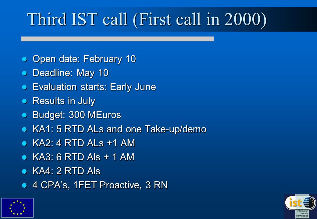 Third IST call (First call in 2000) Open date: February 10 Open date: February 10 Deadline: May 10 Deadline: May 10 Evaluation starts: Early June Evaluation starts: Early June Results in July Results in July Budget: 300 MEuros Budget: 300 MEuros KA1: 5 RTD ALs and one Take-up/demo KA1: 5 RTD ALs and one Take-up/demo KA2: 4 RTD ALs +1 AM KA2: 4 RTD ALs +1 AM KA3: 6 RTD Als + 1 AM KA3: 6 RTD Als + 1 AM KA4: 2 RTD Als KA4: 2 RTD Als 4 CPA's, 1FET Proactive, 3 RN 4 CPA's, 1FET Proactive, 3 RN
