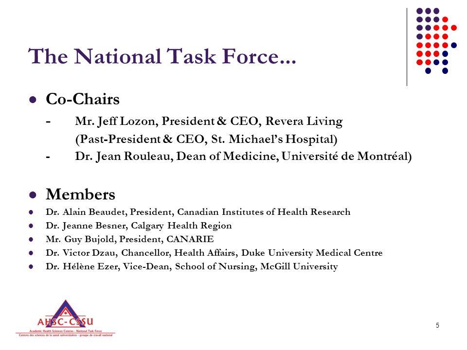 6 The National Task Force...cont'd Dr. Dennis Gorecki, Dean, College of Pharmacy, Univ.