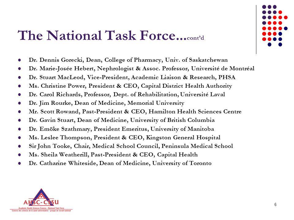 6 The National Task Force... cont'd Dr. Dennis Gorecki, Dean, College of Pharmacy, Univ.