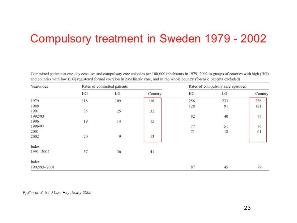 23 Kjellin et al, Int J Law Psychiatry 2008 Compulsory treatment in Sweden 1979 - 2002