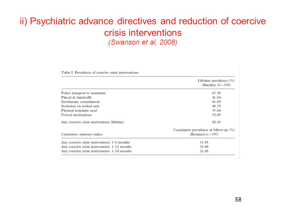 58 ii) Psychiatric advance directives and reduction of coercive crisis interventions (Swanson et al, 2008)