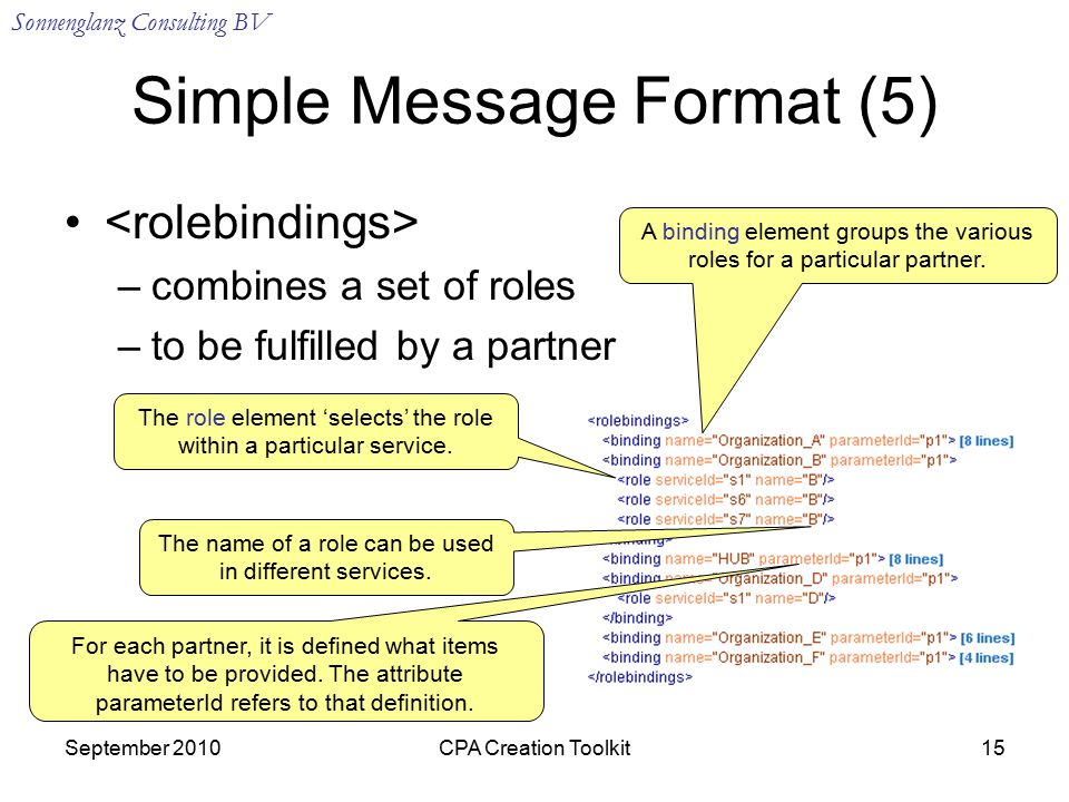 Sonnenglanz Consulting BV September 2010CPA Creation Toolkit15 Simple Message Format (5) –combines a set of roles –to be fulfilled by a partner The name of a role can be used in different services.