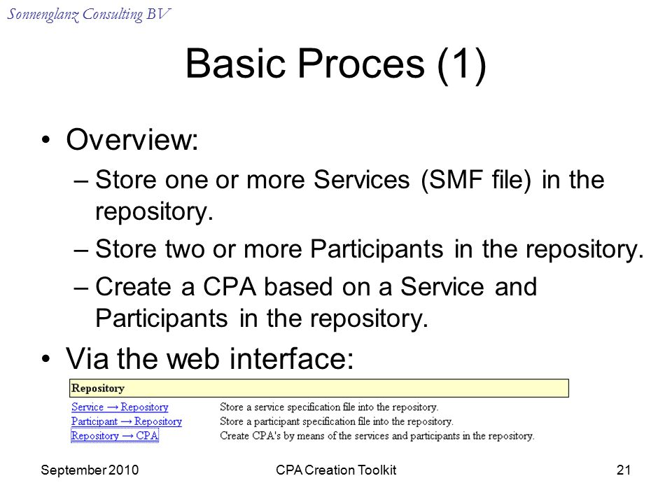 Sonnenglanz Consulting BV September 2010CPA Creation Toolkit21 Basic Proces (1) Overview: –Store one or more Services (SMF file) in the repository.