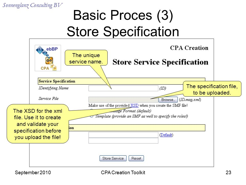 Sonnenglanz Consulting BV September 2010CPA Creation Toolkit23 Basic Proces (3) Store Specification The unique service name.