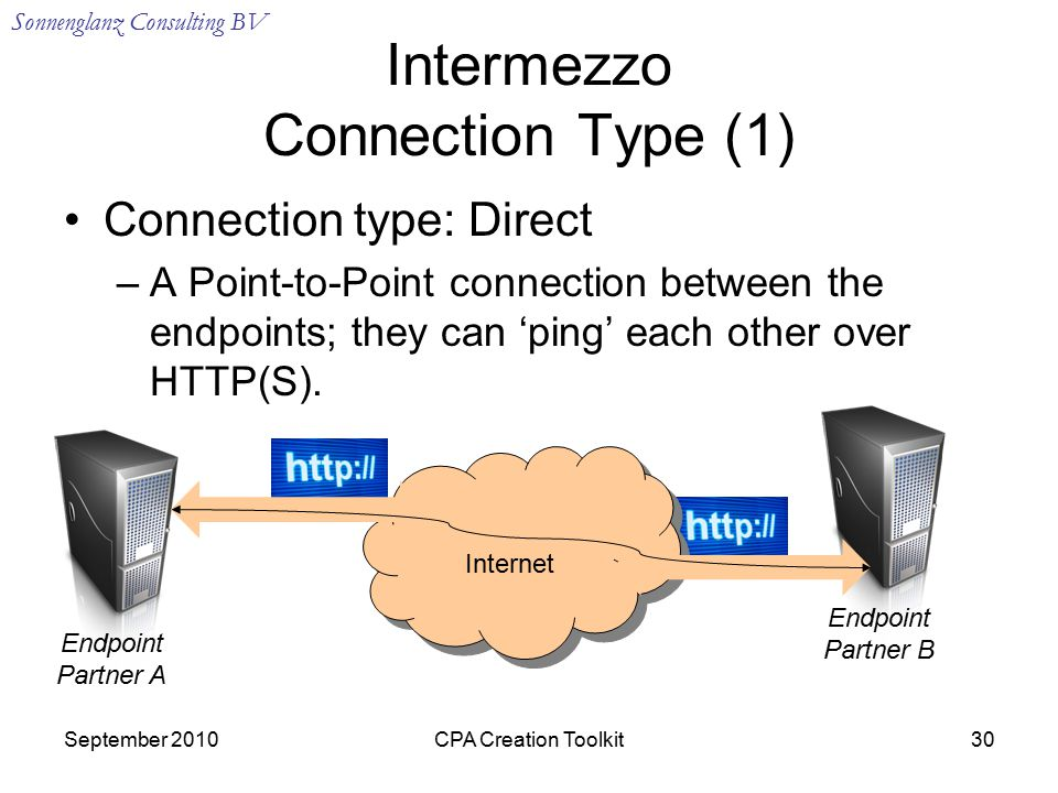 Sonnenglanz Consulting BV September 2010CPA Creation Toolkit30 Intermezzo Connection Type (1) Connection type: Direct –A Point-to-Point connection between the endpoints; they can 'ping' each other over HTTP(S).