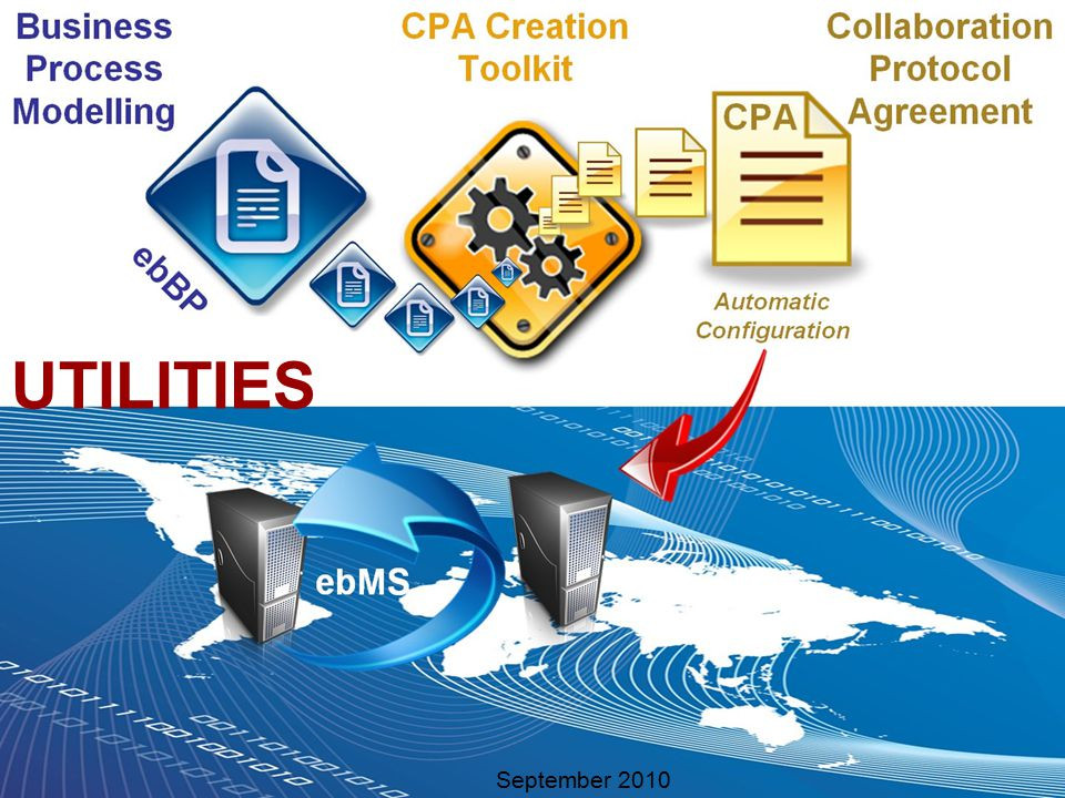 Sonnenglanz Consulting BV September 2010CPA Creation Toolkit35 UTILITIES September 2010
