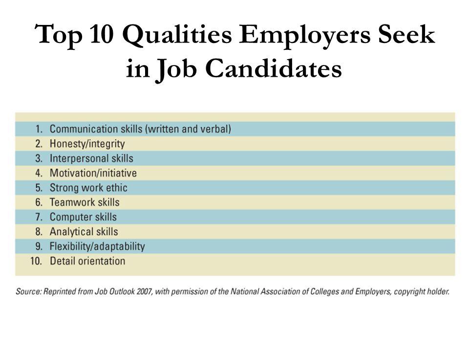 Top 10 Qualities Employers Seek in Job Candidates