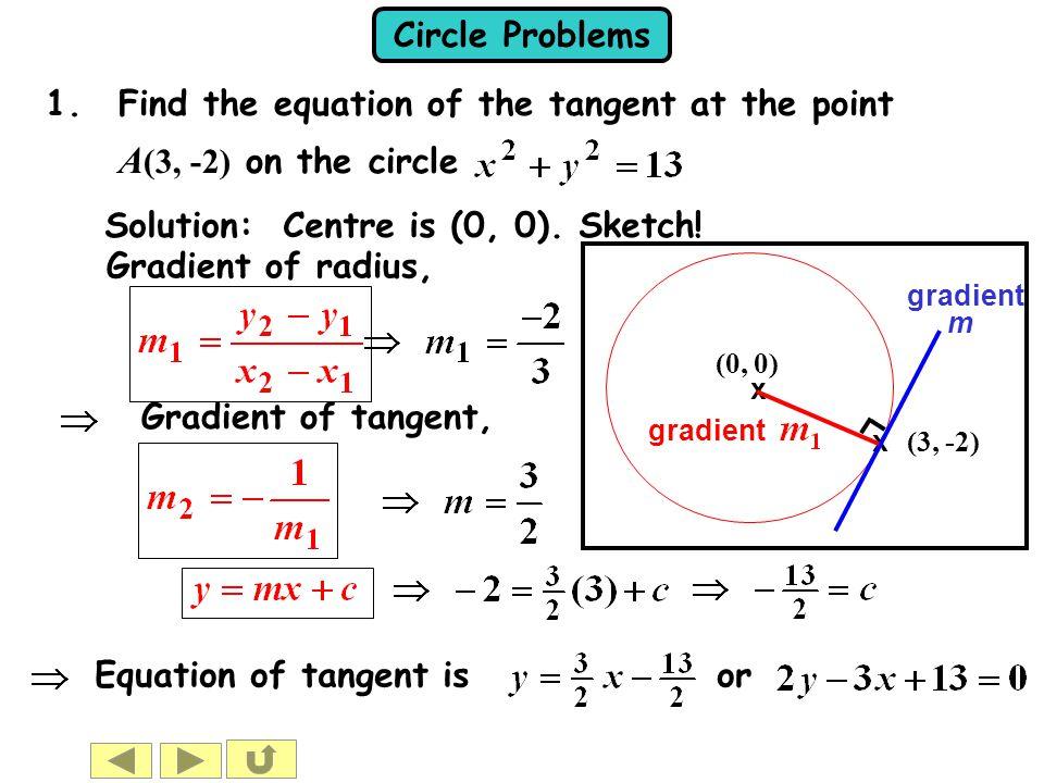 Circle Problems 2.