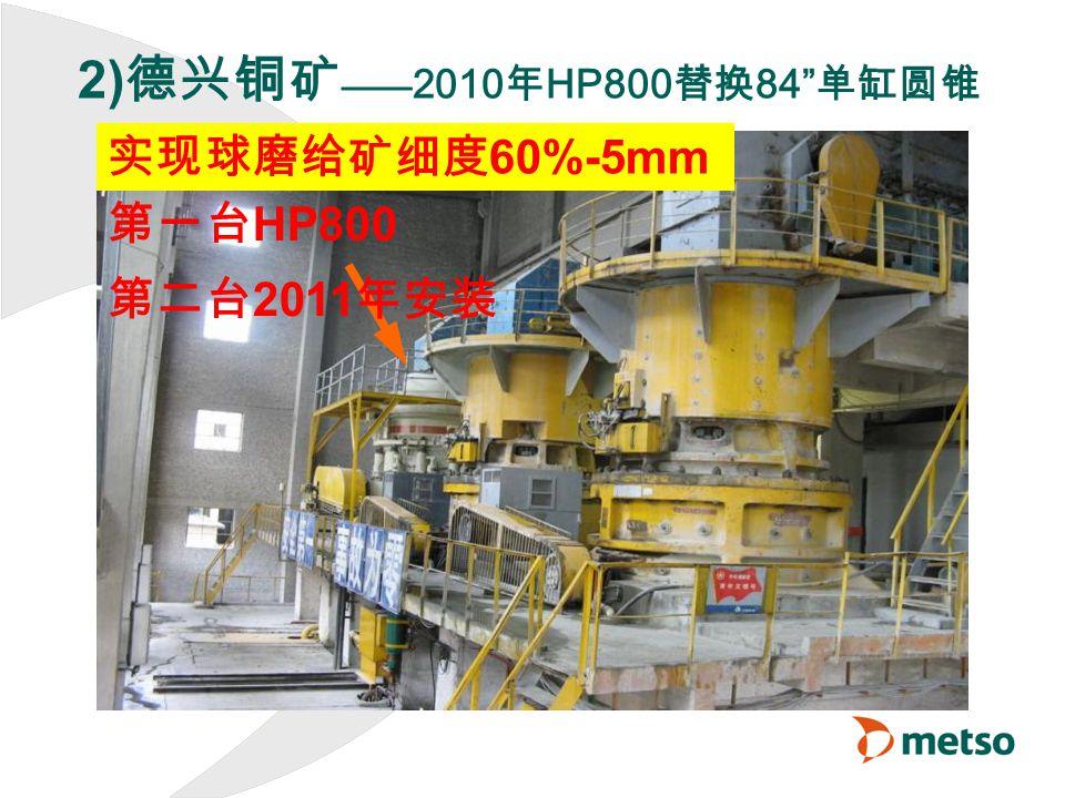 2) 德兴铜矿 —— 2010 年 HP800 替换 84 单缸圆锥 实现球磨给矿细度 60%-5mm 第一台 HP800 第二台 2011 年安装