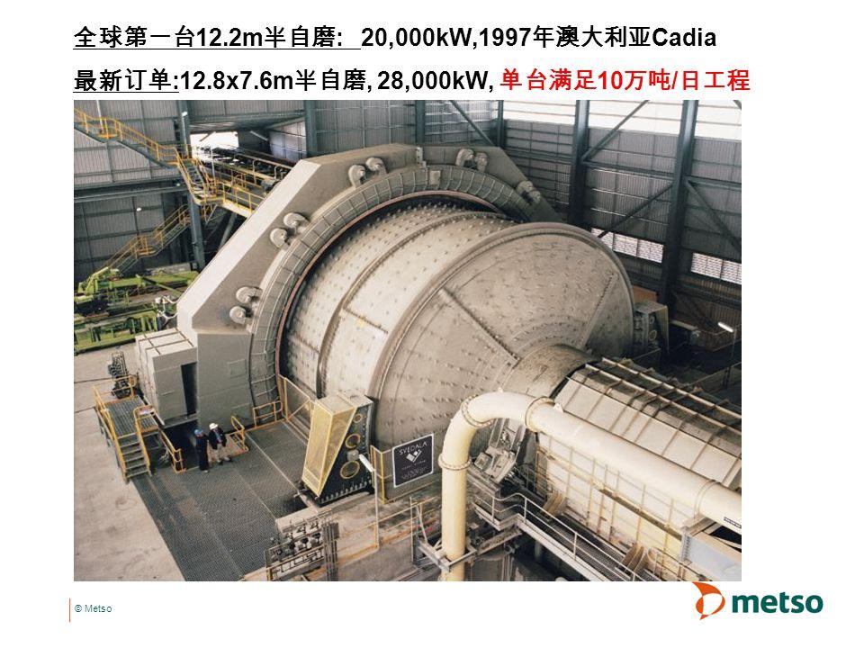 © Metso 全球第一台 12.2m 半自磨 : 20,000kW,1997 年澳大利亚 Cadia 最新订单 :12.8x7.6m 半自磨, 28,000kW, 单台满足 10 万吨 / 日工程
