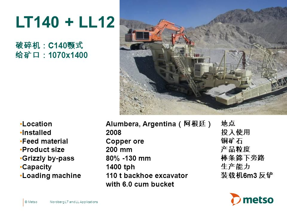 © Metso Nordberg LT and LL Applications LT140 + LL12 破碎机: C140 颚式 给矿口: 1070x1400 LocationAlumbera, Argentina (阿根廷)地点 Installed 2008 投入使用 Feed material