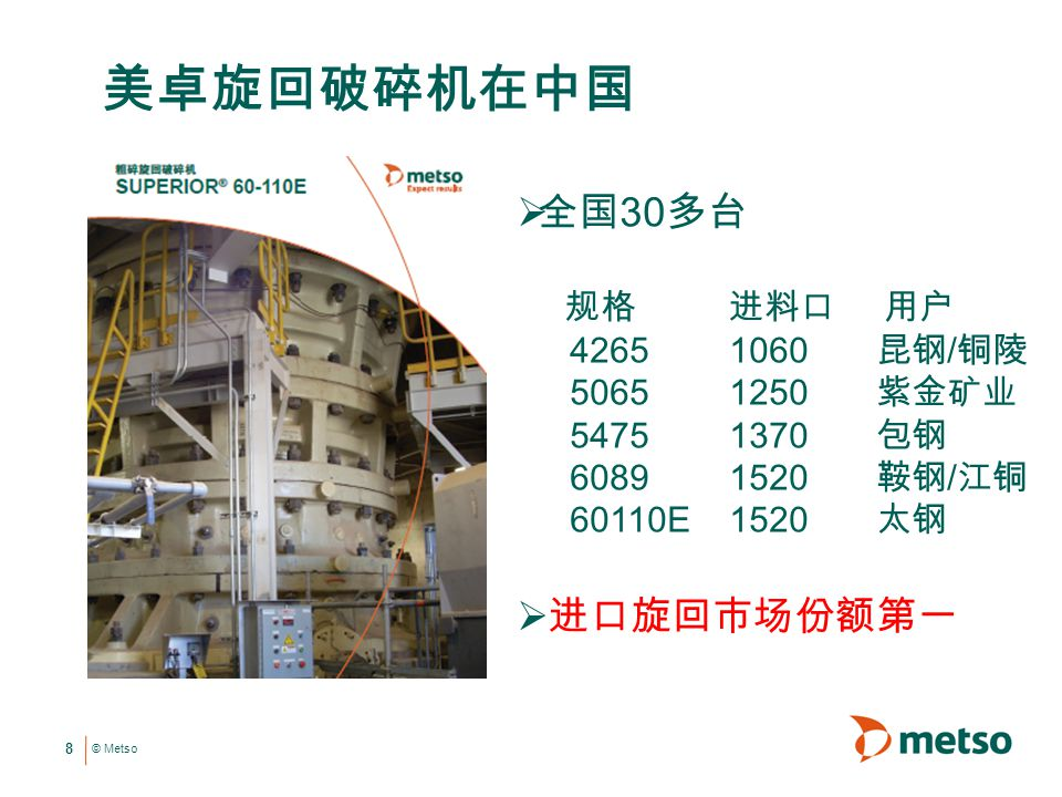 © Metso 29 美卓矿机 —— 全套选矿设备供应商 为中国矿业在国内及海外发展 提供大力支持、创造更多价值! 谢谢大家!