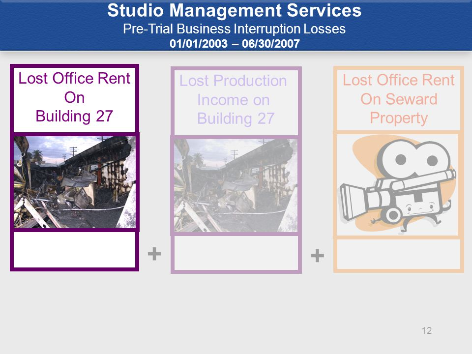 12 Lost Office Rent On Seward Property Studio Management Services Pre-Trial Business Interruption Losses 01/01/2003 – 06/30/2007 + + Lost Production Income on Building 27 Lost Office Rent On Building 27