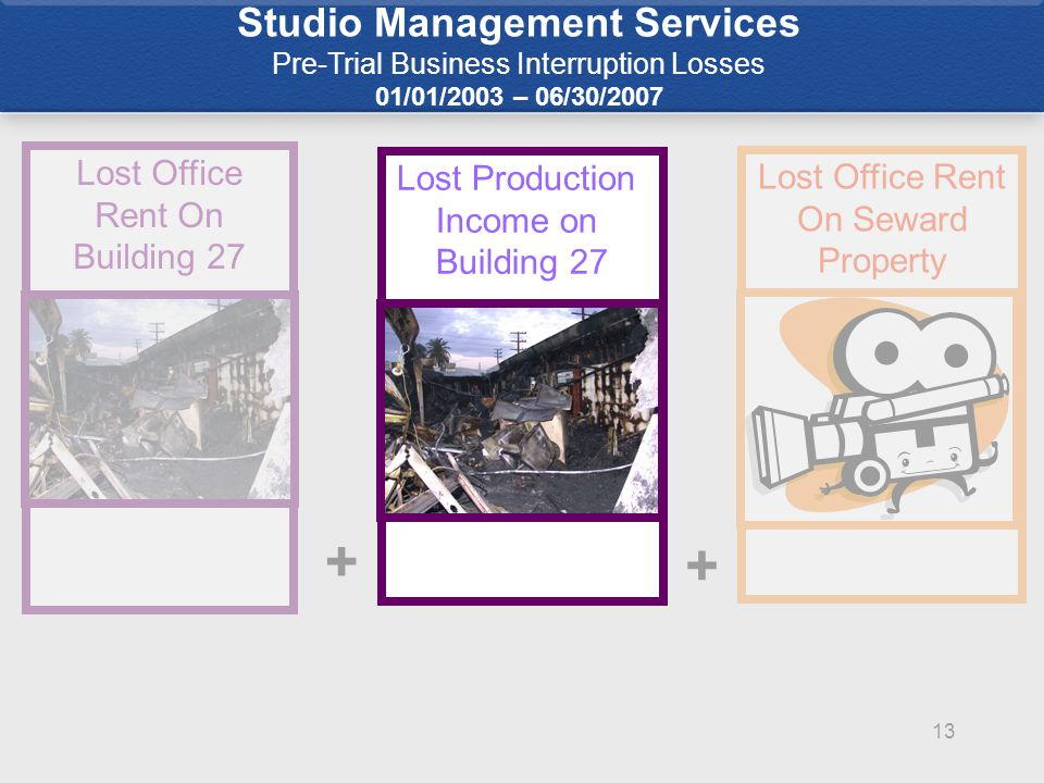 13 Lost Office Rent On Building 27 Lost Office Rent On Seward Property Studio Management Services Pre-Trial Business Interruption Losses 01/01/2003 – 06/30/2007 + + Lost Production Income on Building 27