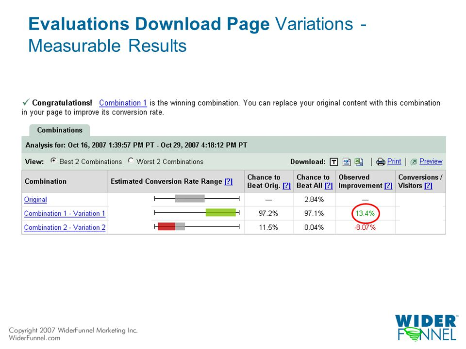 Evaluations Download Page Variations - Measurable Results