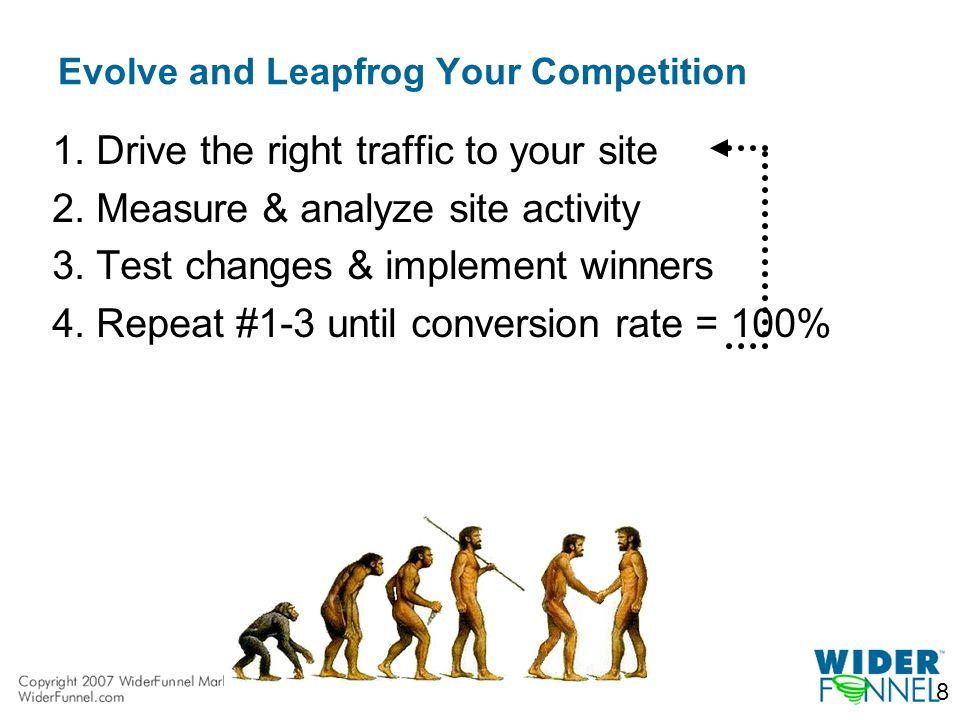 Winning Page – 125% Conversion Lift!