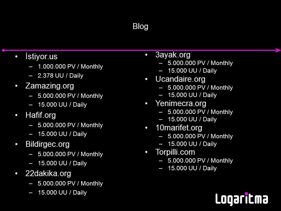 Blog İstiyor.us –1.000.000 PV / Monthly –2.378 UU / Daily Zamazing.org –5.000.000 PV / Monthly –15.000 UU / Daily Hafif.org –5.000.000 PV / Monthly –15.000 UU / Daily Bildirgec.org –5.000.000 PV / Monthly –15.000 UU / Daily 22dakika.org –5.000.000 PV / Monthly –15.000 UU / Daily 3ayak.org –5.000.000 PV / Monthly –15.000 UU / Daily Ucandaire.org –5.000.000 PV / Monthly –15.000 UU / Daily Yenimecra.org –5.000.000 PV / Monthly –15.000 UU / Daily 10marifet.org –5.000.000 PV / Monthly –15.000 UU / Daily Torpilli.com –5.000.000 PV / Monthly –15.000 UU / Daily