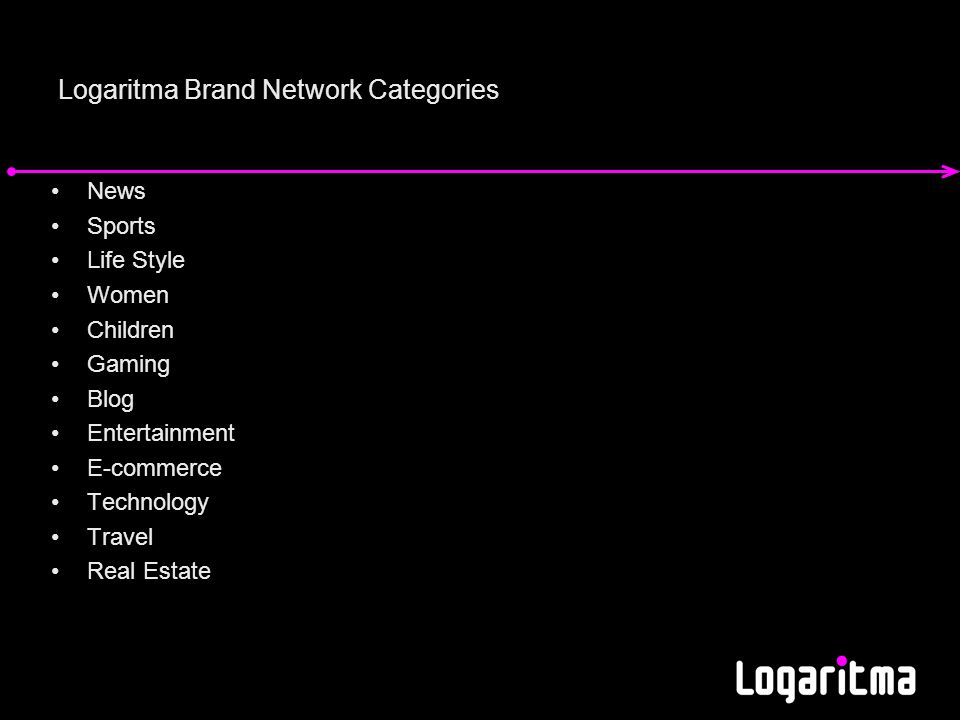 Logaritma Brand Network Categories News Sports Life Style Women Children Gaming Blog Entertainment E-commerce Technology Travel Real Estate