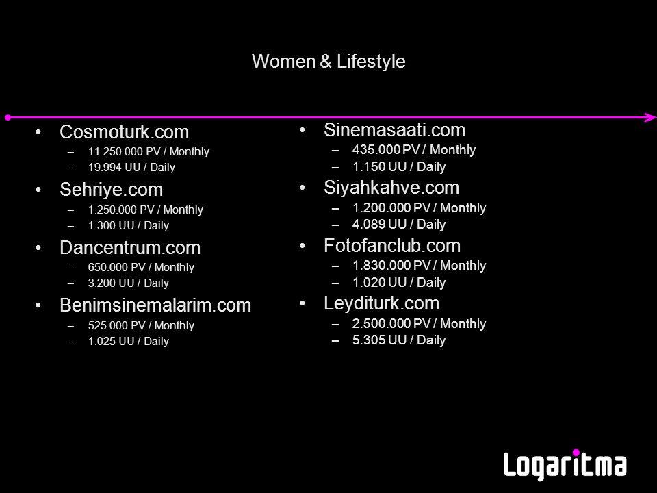 Women & Lifestyle Cosmoturk.com –11.250.000 PV / Monthly –19.994 UU / Daily Sehriye.com –1.250.000 PV / Monthly –1.300 UU / Daily Dancentrum.com –650.000 PV / Monthly –3.200 UU / Daily Benimsinemalarim.com –525.000 PV / Monthly –1.025 UU / Daily Sinemasaati.com –435.000 PV / Monthly –1.150 UU / Daily Siyahkahve.com –1.200.000 PV / Monthly –4.089 UU / Daily Fotofanclub.com –1.830.000 PV / Monthly –1.020 UU / Daily Leyditurk.com –2.500.000 PV / Monthly –5.305 UU / Daily