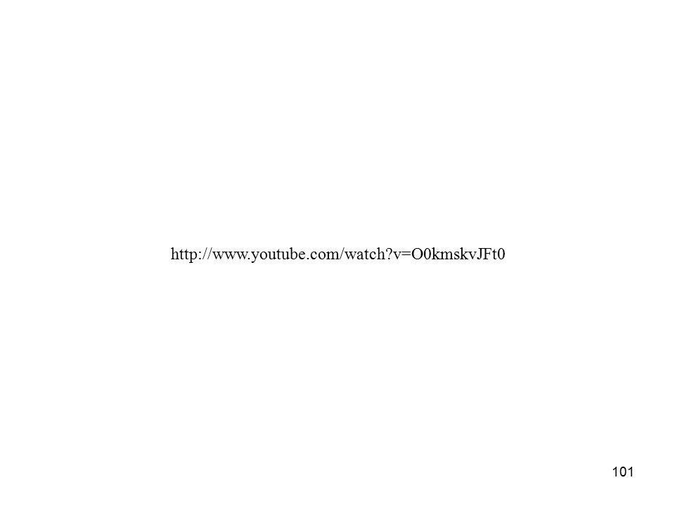 101 http://www.youtube.com/watch v=O0kmskvJFt0