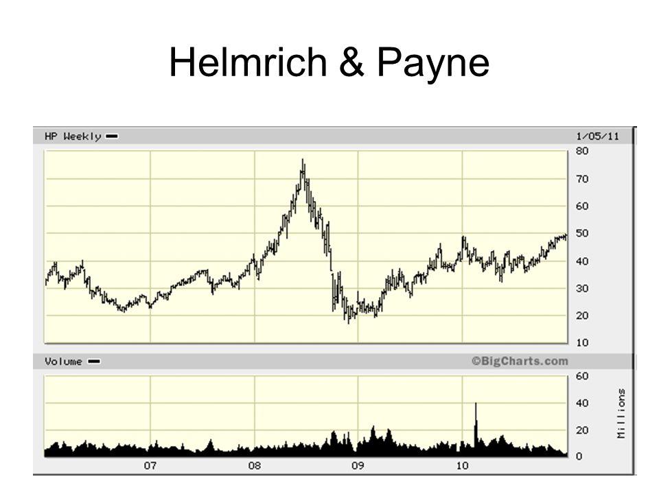 106 Helmrich & Payne