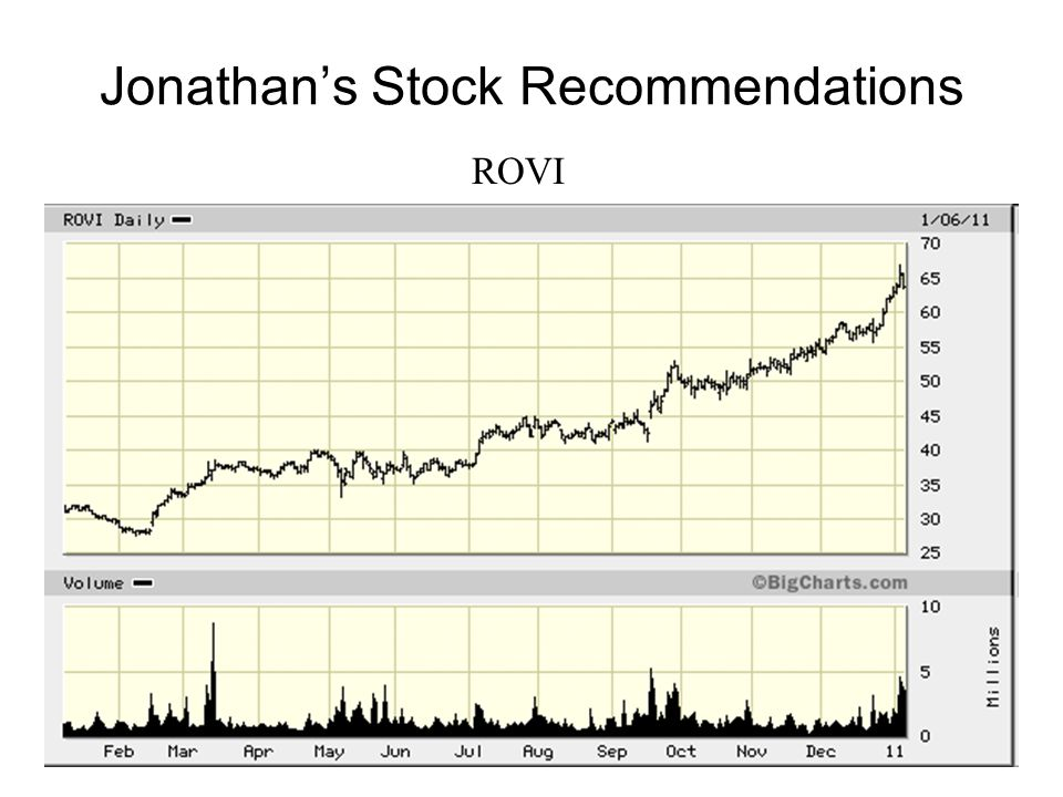 17 Jonathan's Stock Recommendations ROVI