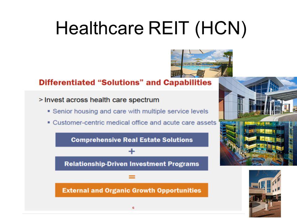 31 Healthcare REIT (HCN)