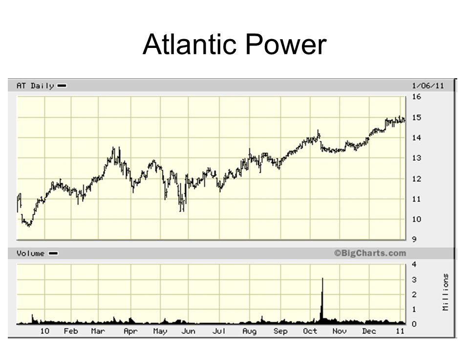 41 Atlantic Power