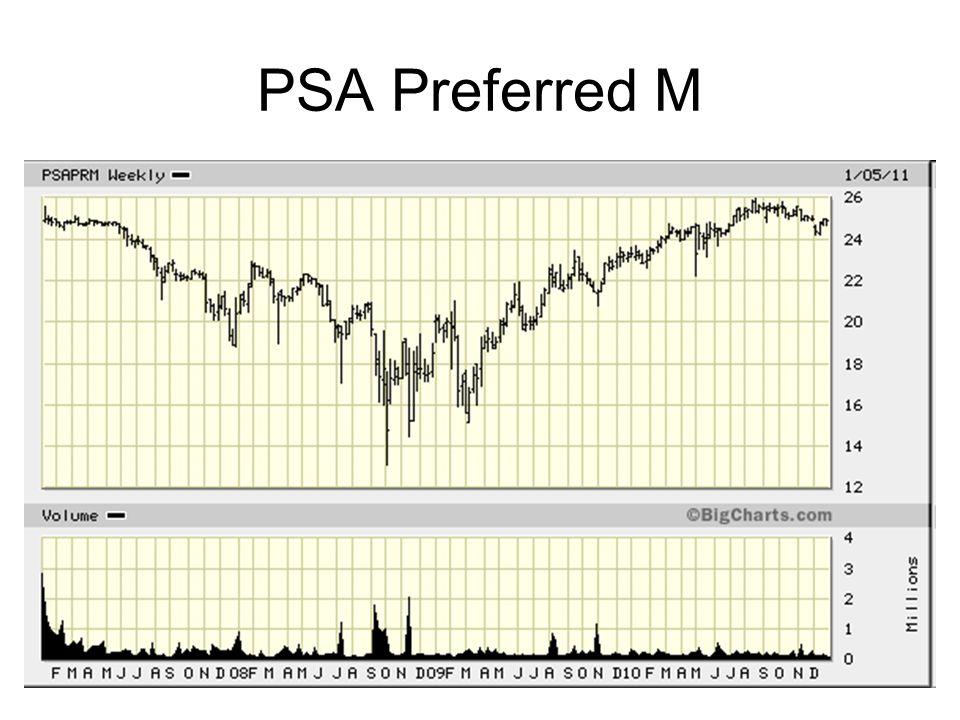 43 PSA Preferred M