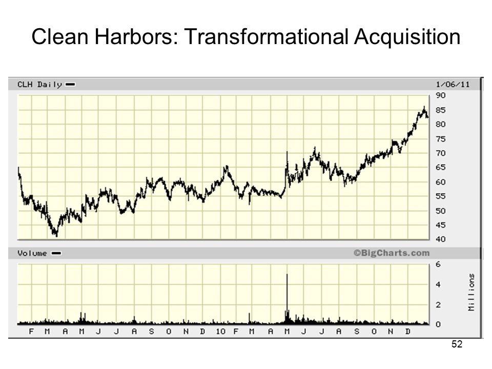 52 Clean Harbors: Transformational Acquisition